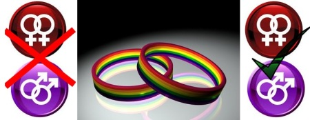 Casamento homo, equilíbrio do sim e do não.